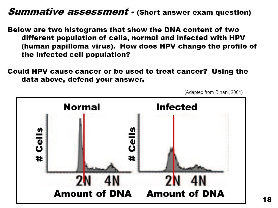 Summative assessment - (Short answer exam question) Below are two histograms that show the DNA content of two different population of cells, normal an
