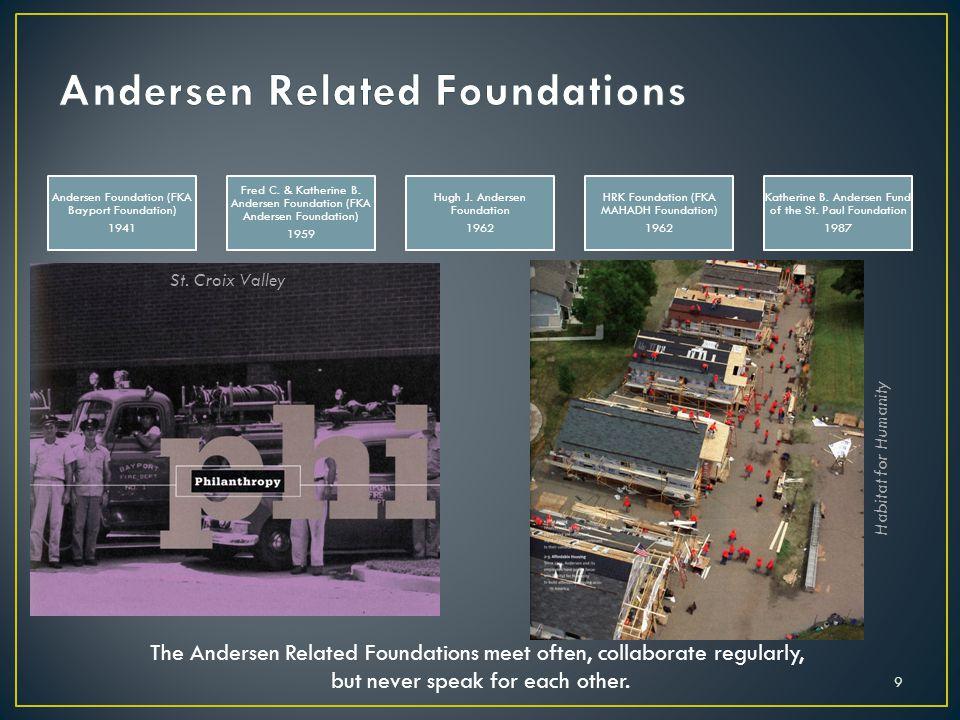Andersen Foundation (FKA Bayport Foundation) 1941 Fred C.