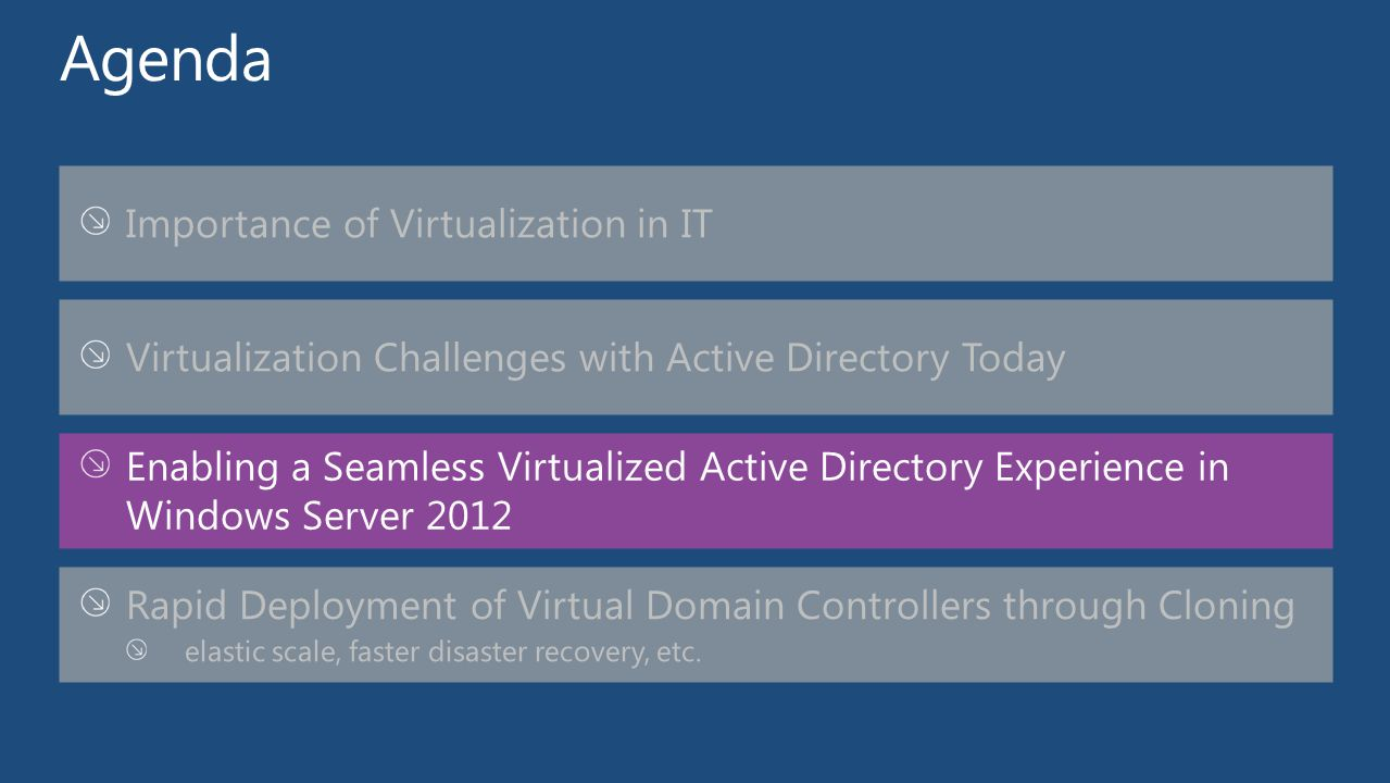 Importance of Virtualization in IT Virtualization Challenges with Active Directory Today Enabling a Seamless Virtualized Active Directory Experience in Windows Server 2012 Rapid Deployment of Virtual Domain Controllers through Cloning elastic scale, faster disaster recovery, etc.