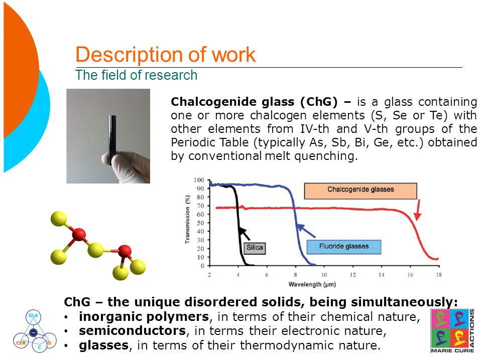 Description of work The field of research ChG – the unique disordered solids, being simultaneously: inorganic polymers, in terms of their chemical nat