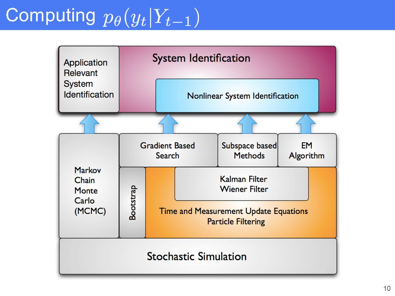 10 Computing
