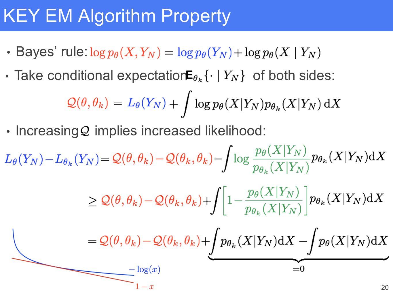 20 KEY EM Algorithm Property Bayes' rule: Take conditional expectation of both sides: Increasing implies increased likelihood: