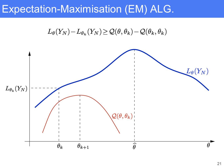 21 Expectation-Maximisation (EM) ALG.