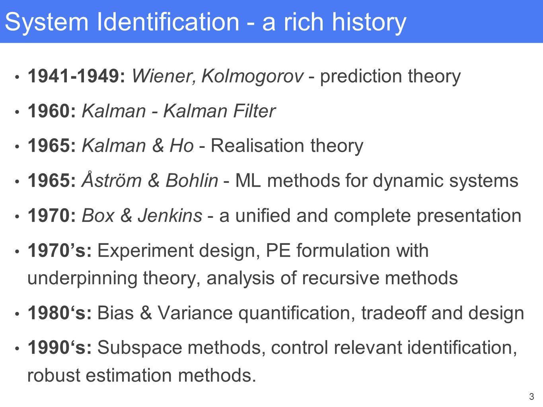 3 System Identification - a rich history 1941-1949: Wiener, Kolmogorov - prediction theory 1960: Kalman - Kalman Filter 1965: Kalman & Ho - Realisatio