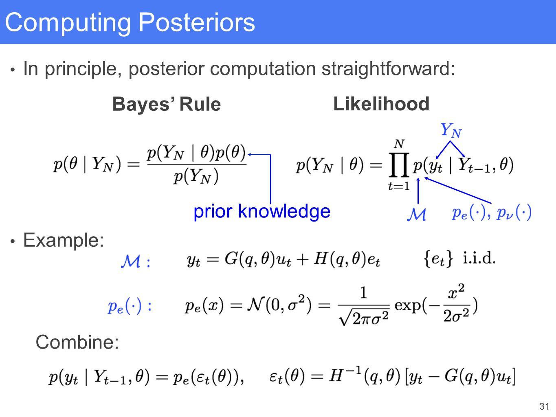 31 Computing Posteriors In principle, posterior computation straightforward: Likelihood Example: Bayes' Rule prior knowledge Combine: