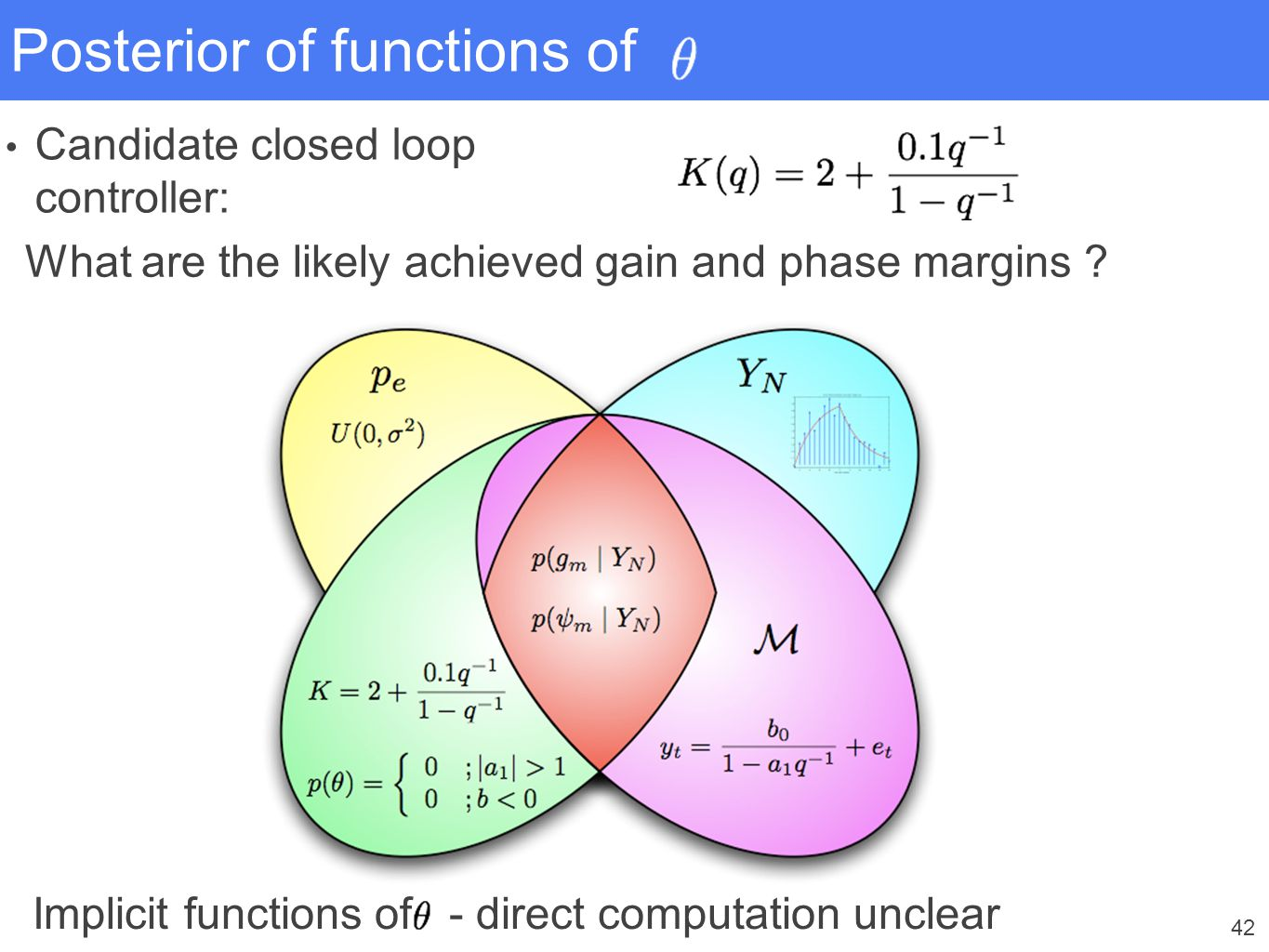 42 Posterior of functions of Candidate closed loop controller: What are the likely achieved gain and phase margins ? Implicit functions of - direct co