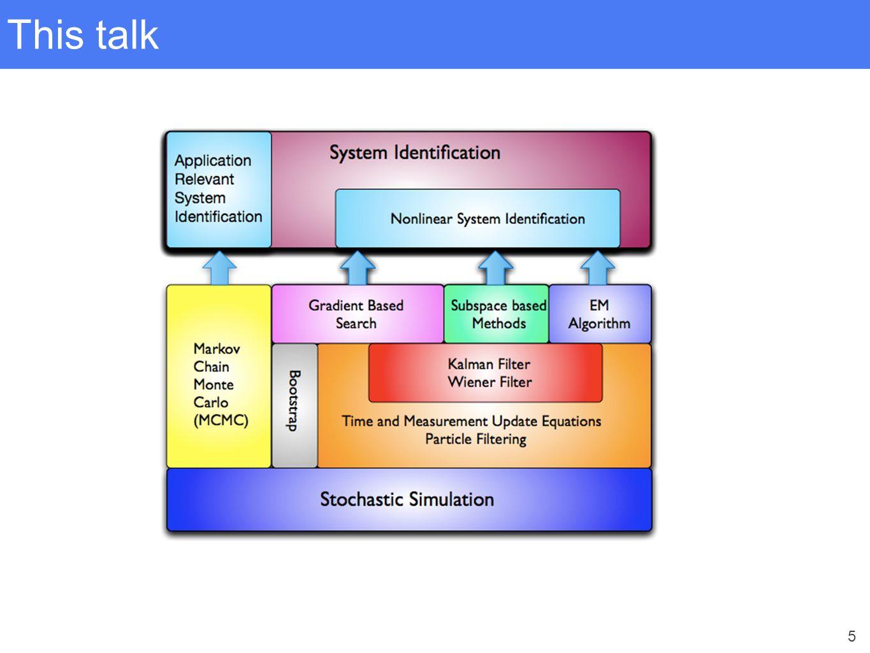 5 This talk