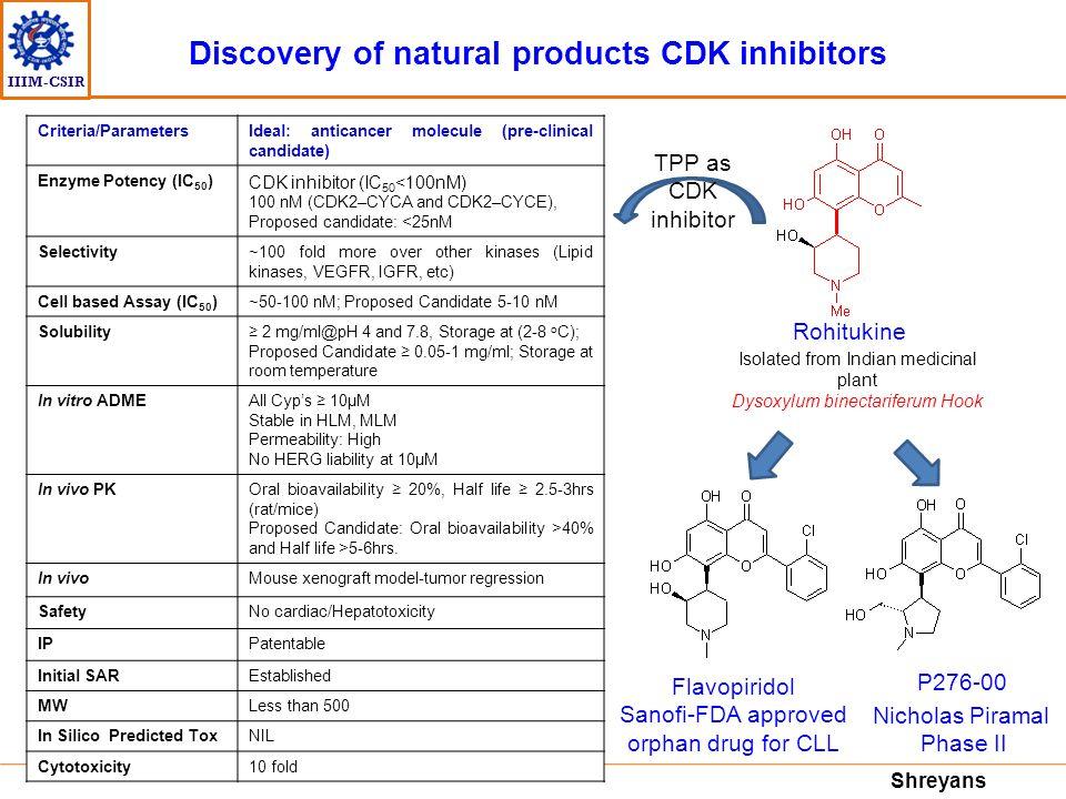 IIIM-CSIR Criteria/ParametersIdeal: anticancer molecule (pre-clinical candidate) Enzyme Potency (IC 50 ) CDK inhibitor (IC 50 <100nM) 100 nM (CDK2–CYC