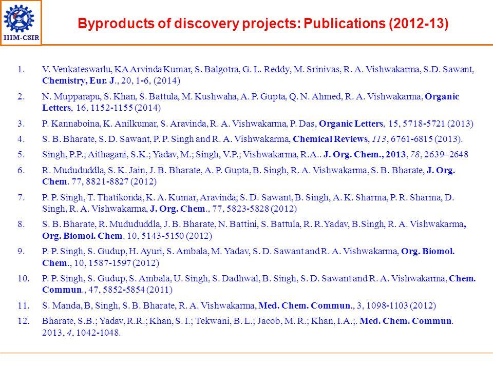 IIIM-CSIR Byproducts of discovery projects: Publications (2012-13) 1.V. Venkateswarlu, KA Arvinda Kumar, S. Balgotra, G. L. Reddy, M. Srinivas, R. A.