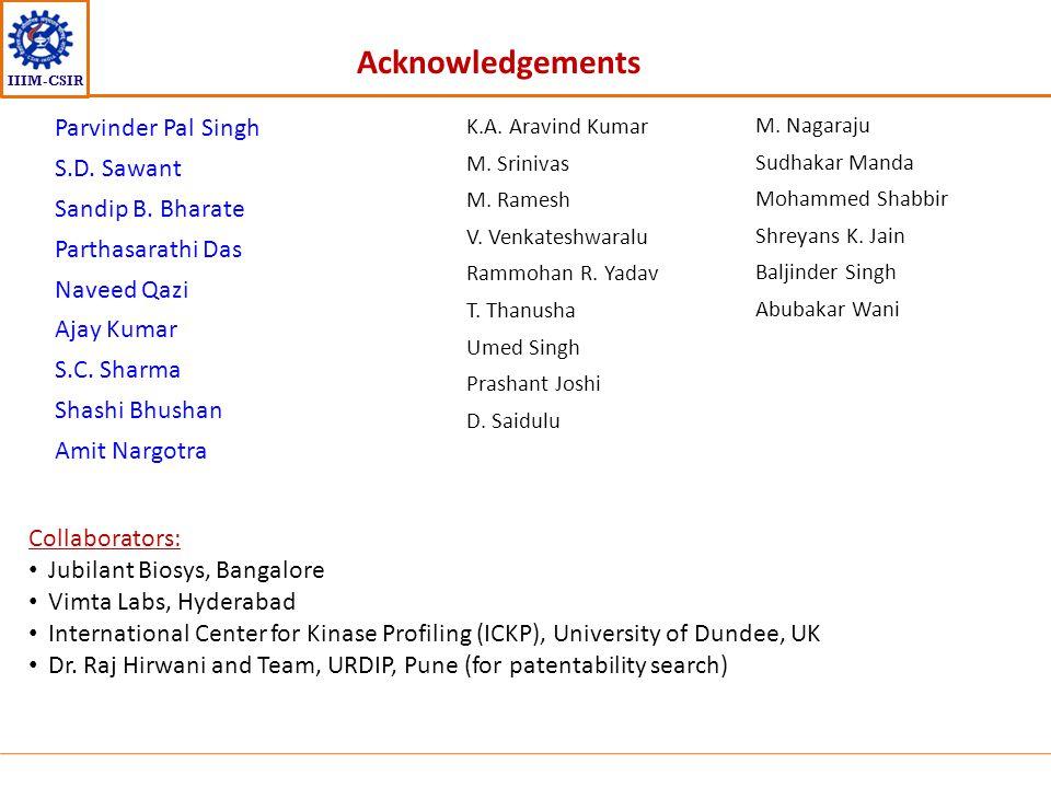 IIIM-CSIR Acknowledgements Parvinder Pal Singh S.D. Sawant Sandip B. Bharate Parthasarathi Das Naveed Qazi Ajay Kumar S.C. Sharma Shashi Bhushan Amit