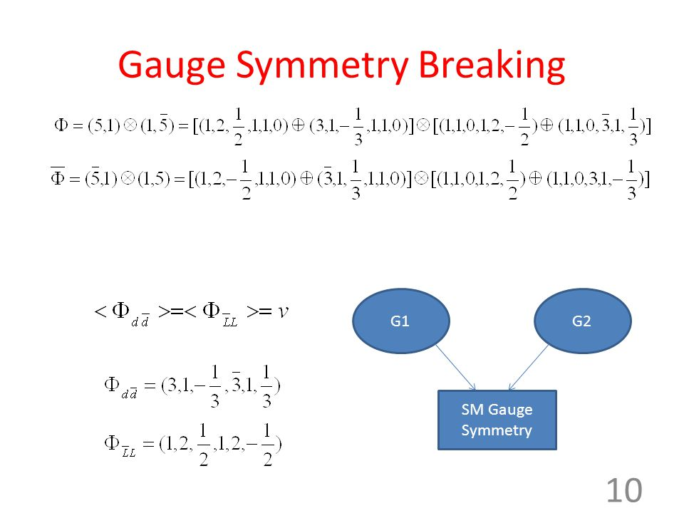 Gauge Symmetry Breaking G1G2 SM Gauge Symmetry 10