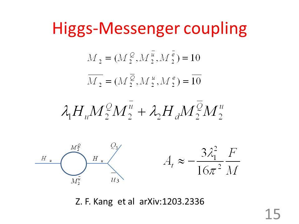 Higgs-Messenger coupling Z. F. Kang et al arXiv:1203.2336 15
