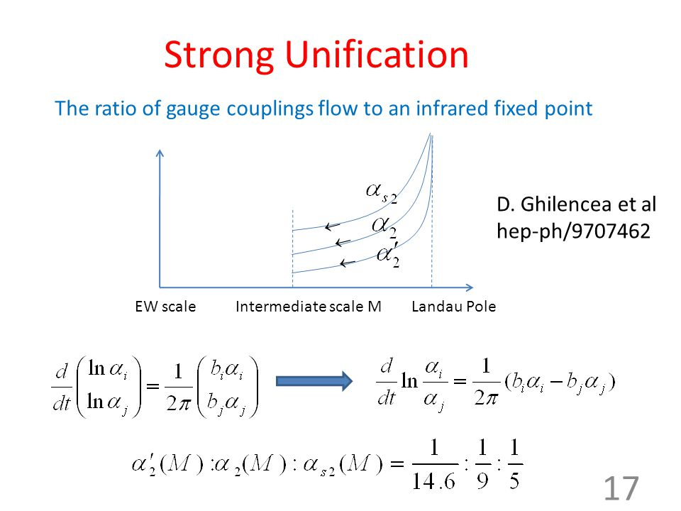 Strong Unification The ratio of gauge couplings flow to an infrared fixed point D.