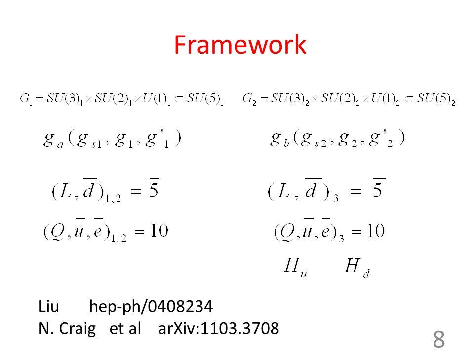 Framework 8 Liu hep-ph/0408234 N. Craig et al arXiv:1103.3708