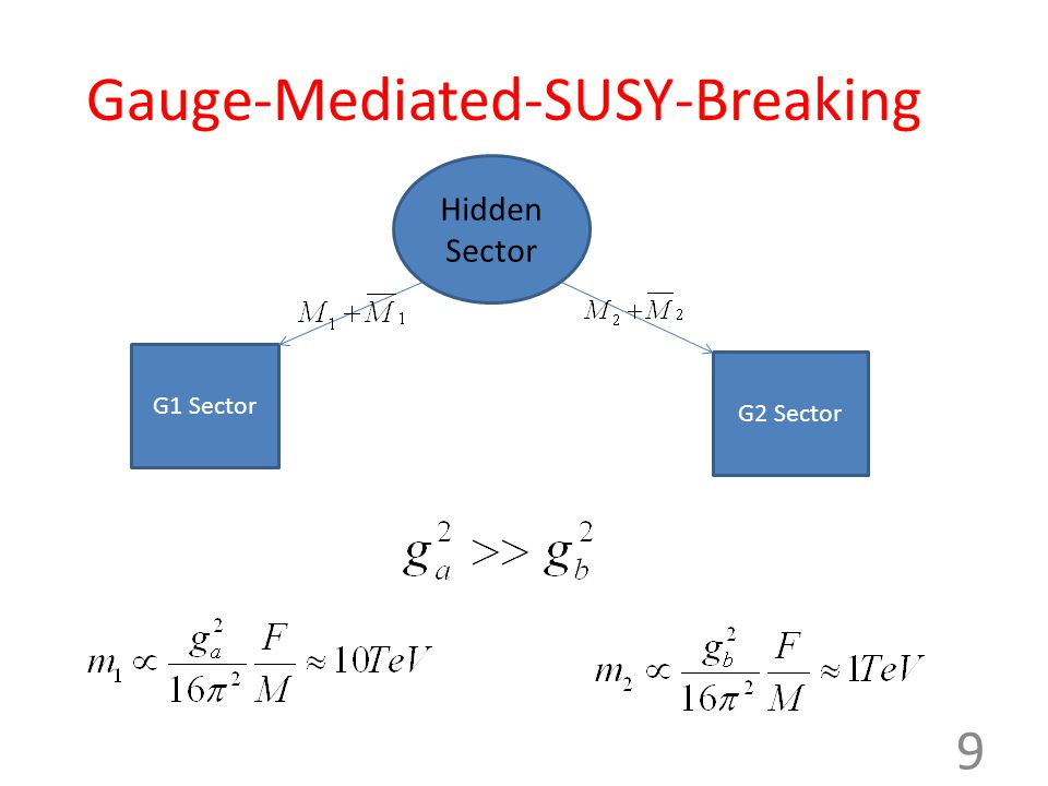 Gauge Symmetry Breaking G1G2 SM Gauge Symmetry 10