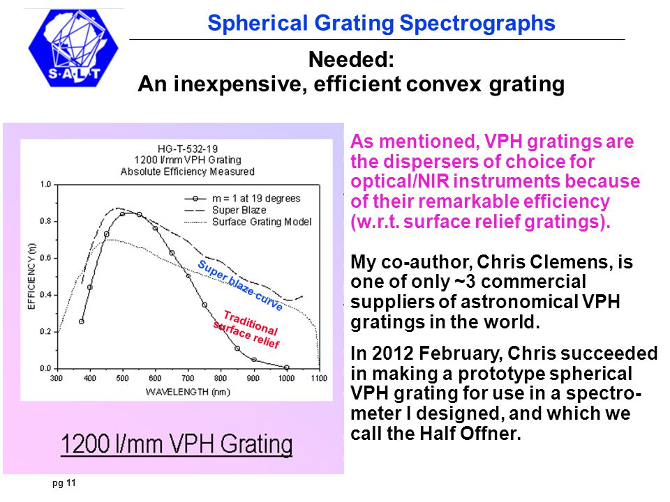 pg 11 Spherical Grating Spectrographs Needed: An inexpensive, efficient convex grating As mentioned, VPH gratings are the dispersers of choice for optical/NIR instruments because of their remarkable efficiency (w.r.t.