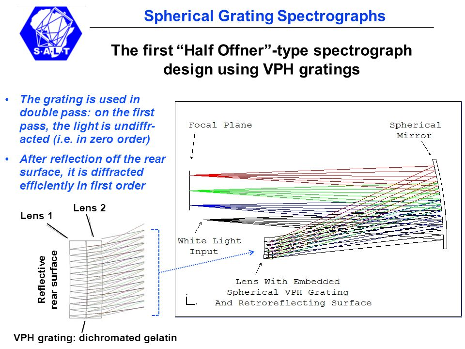 pg 12 Spherical Grating Spectrographs The first Half Offner -type spectrograph design using VPH gratings The grating is used in double pass: on the first pass, the light is undiffr- acted (i.e.