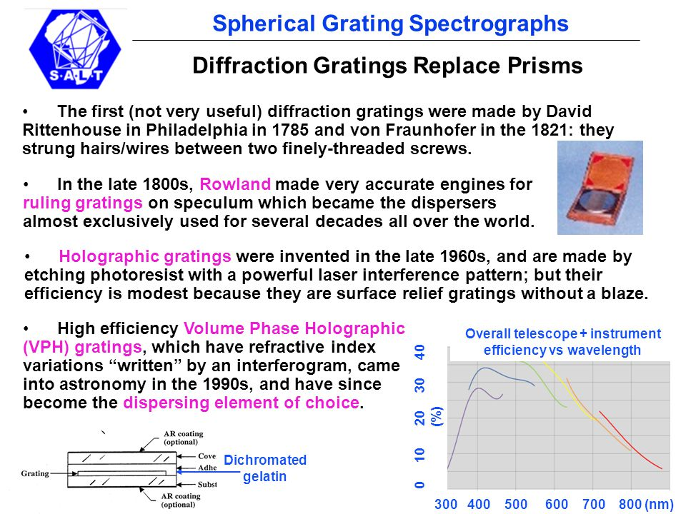 pg 3 Spherical Grating Spectrographs The first (not very useful) diffraction gratings were made by David Rittenhouse in Philadelphia in 1785 and von Fraunhofer in the 1821: they strung hairs/wires between two finely-threaded screws.