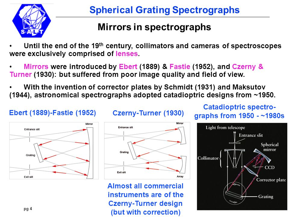 pg 15 Spherical Grating Spectrographs STGS-type spectrometers 'Ideal' spherical transmission grating Diffraction-limited image quality: almost all light inside Airy disc A real system: a spherical VPH transmission grating: Spherical mirror 5200-6900 A R ~ 1000 Entrance slit 500 mm 30 micron boxes: 2 CCD pixels Focal plane A replacement for the Czerny-Turner design.