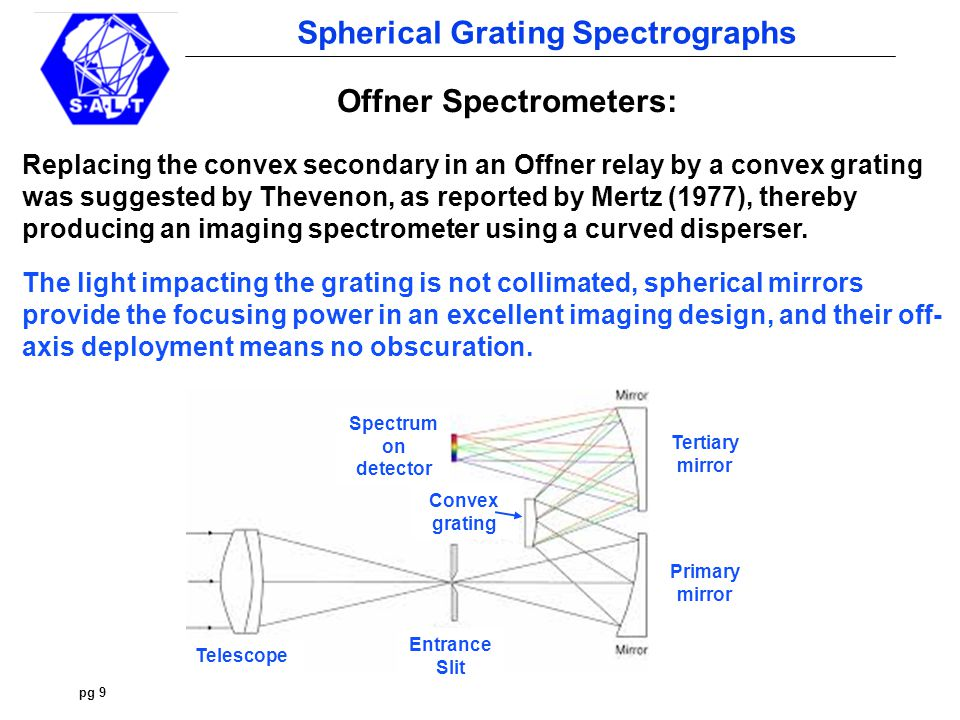 pg 10 Spherical Grating Spectrographs Collimated and Spherical Wavefronts Imagers and Spectrometers  Since Fraunhofer, Babinet, Simms, Kirchoff and Bunsen, spectrometers have used flat dispersers (prisms and gratings), requiring collimators and cameras to turn spherical wavefronts from point sources (or slits) into flat wavefronts and back again.