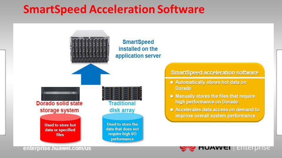 enterprise.huawei.com/us Slide title :40-47pt Slide subtitle :26-30pt Color::white Corporate Font : FrutigerNext LT Medium Font to be used by customer