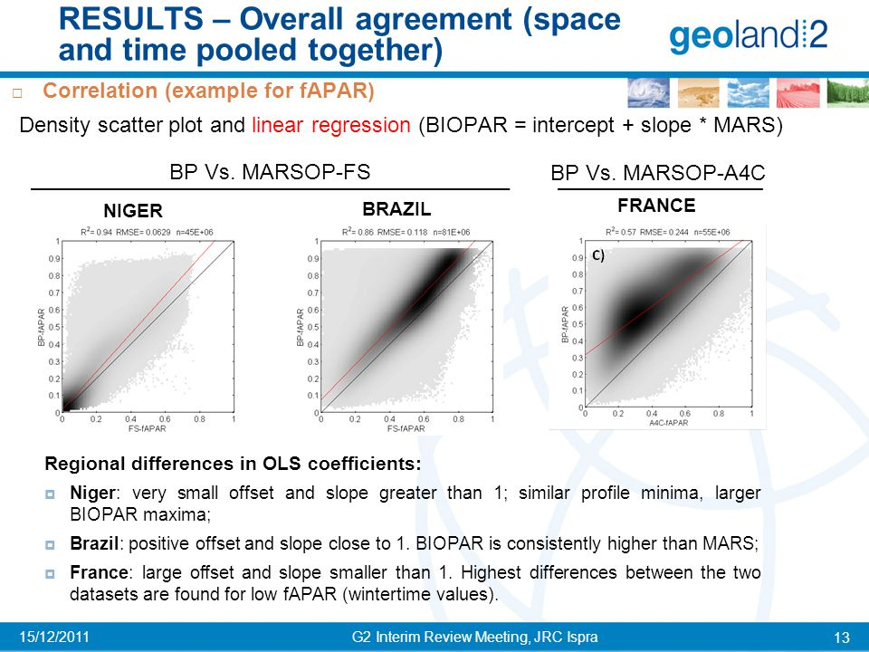 RESULTS – Overall agreement (space and time pooled together) G2 Interim Review Meeting, JRC Ispra 13 15/12/2011  Correlation (example for fAPAR) Regional differences in OLS coefficients:  Niger: very small offset and slope greater than 1; similar profile minima, larger BIOPAR maxima;  Brazil: positive offset and slope close to 1.