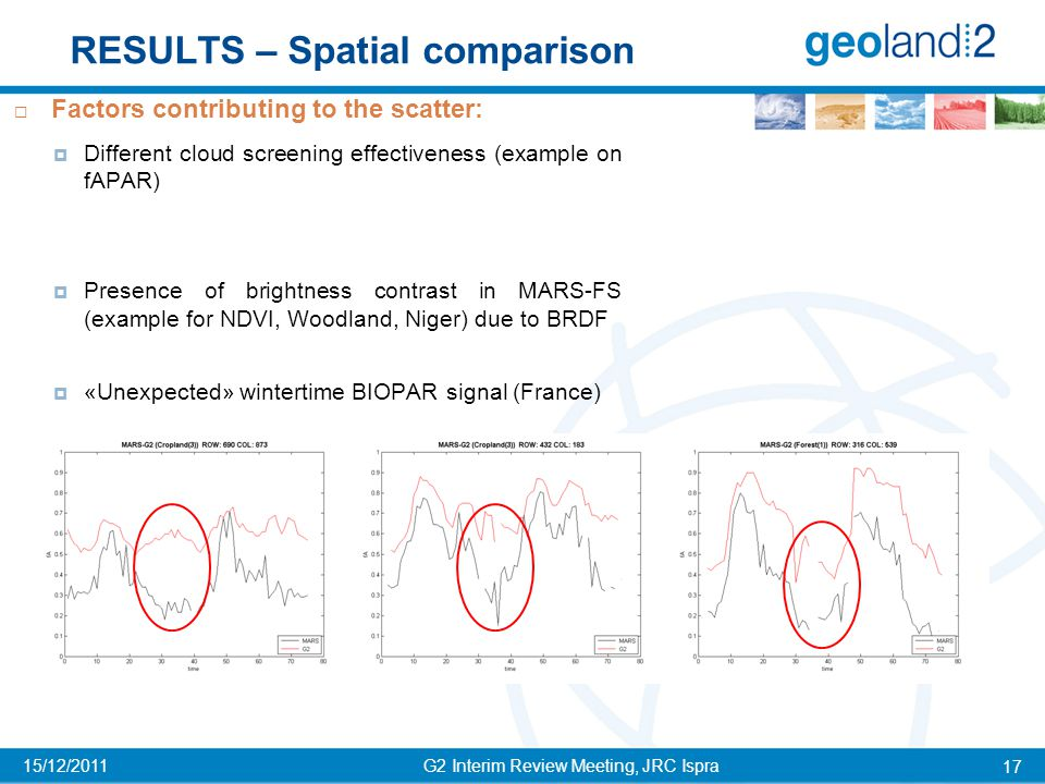 RESULTS – Spatial comparison G2 Interim Review Meeting, JRC Ispra 17 15/12/2011  Factors contributing to the scatter:  Different cloud screening effectiveness (example on fAPAR)  Presence of brightness contrast in MARS-FS (example for NDVI, Woodland, Niger) due to BRDF  «Unexpected» wintertime BIOPAR signal (France)