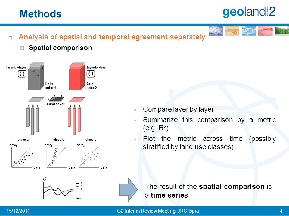 Methods G2 Interim Review Meeting, JRC Ispra 4 15/12/2011  Analysis of spatial and temporal agreement separately  Spatial comparison  Compare layer by layer  Summarize this comparison by a metric (e.g.