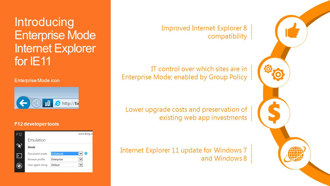 Introducing Enterprise Mode Internet Explorer for IE11 F12 developer tools IT control over which sites are in Enterprise Mode; enabled by Group Policy Lower upgrade costs and preservation of existing web app investments Improved Internet Explorer 8 compatibility Internet Explorer 11 update for Windows 7 and Windows 8 Enterprise Mode icon