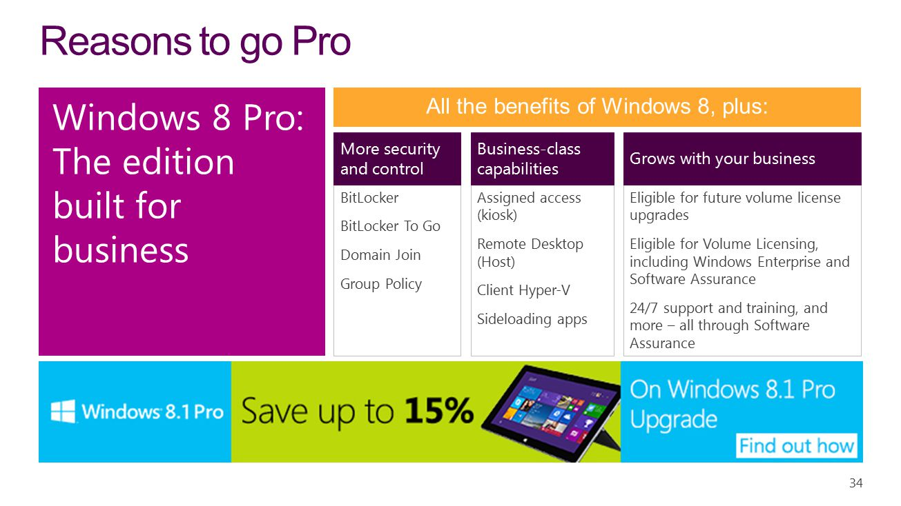 All the benefits of Windows 8, plus: Reasons to go Pro Windows 8 Pro: The edition built for business BitLocker BitLocker To Go Domain Join Group Policy More security and control Assigned access (kiosk) Remote Desktop (Host) Client Hyper-V Sideloading apps Business-class capabilities Eligible for future volume license upgrades Eligible for Volume Licensing, including Windows Enterprise and Software Assurance 24/7 support and training, and more – all through Software Assurance Grows with your business 34