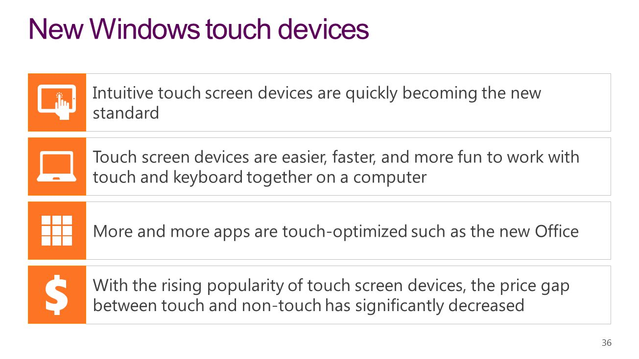 New Windows touch devices Touch screen devices are easier, faster, and more fun to work with touch and keyboard together on a computer More and more apps are touch-optimized such as the new Office Intuitive touch screen devices are quickly becoming the new standard With the rising popularity of touch screen devices, the price gap between touch and non-touch has significantly decreased 36