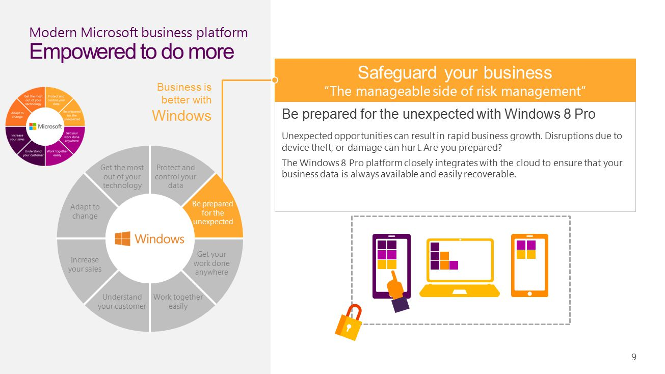 ModernBiz Choose your own path to modern with flexible, familiar, and trusted solutions for your business – desktop to mobile, server to cloud.