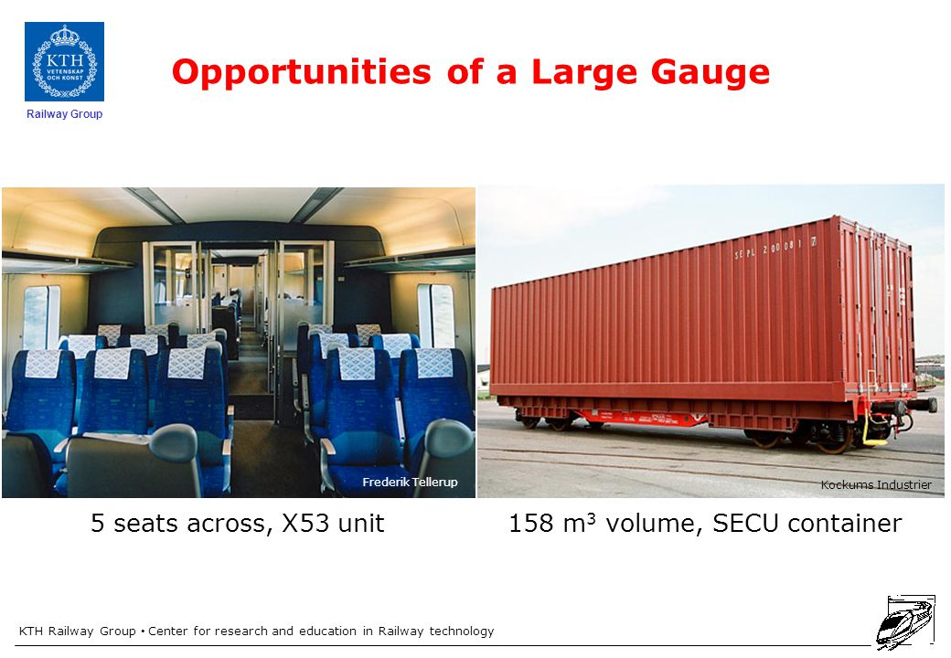 KTH Railway Group Center for research and education in Railway technology Railway Group Opportunities of a Large Gauge 5 seats across, X53 unit Frederik Tellerup 158 m 3 volume, SECU container Kockums Industrier