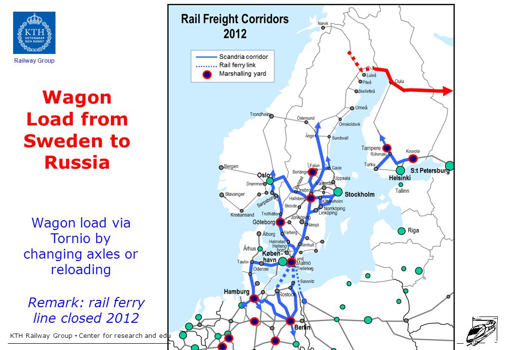 KTH Railway Group Center for research and education in Railway technology Railway Group Wagon Load from Sweden to Russia Wagon load via Tornio by changing axles or reloading Remark: rail ferry line closed 2012