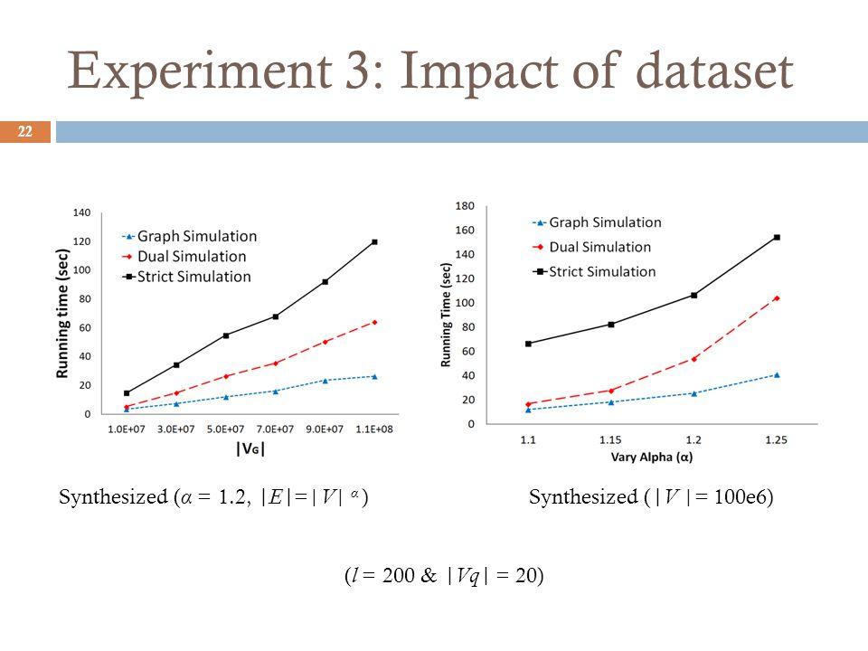 Experiment 3: Impact of dataset 22 Synthesized ( |V |= 100e6) ( l = 200 & |Vq| = 20) Synthesized ( α = 1.2, |E| =| V | α )