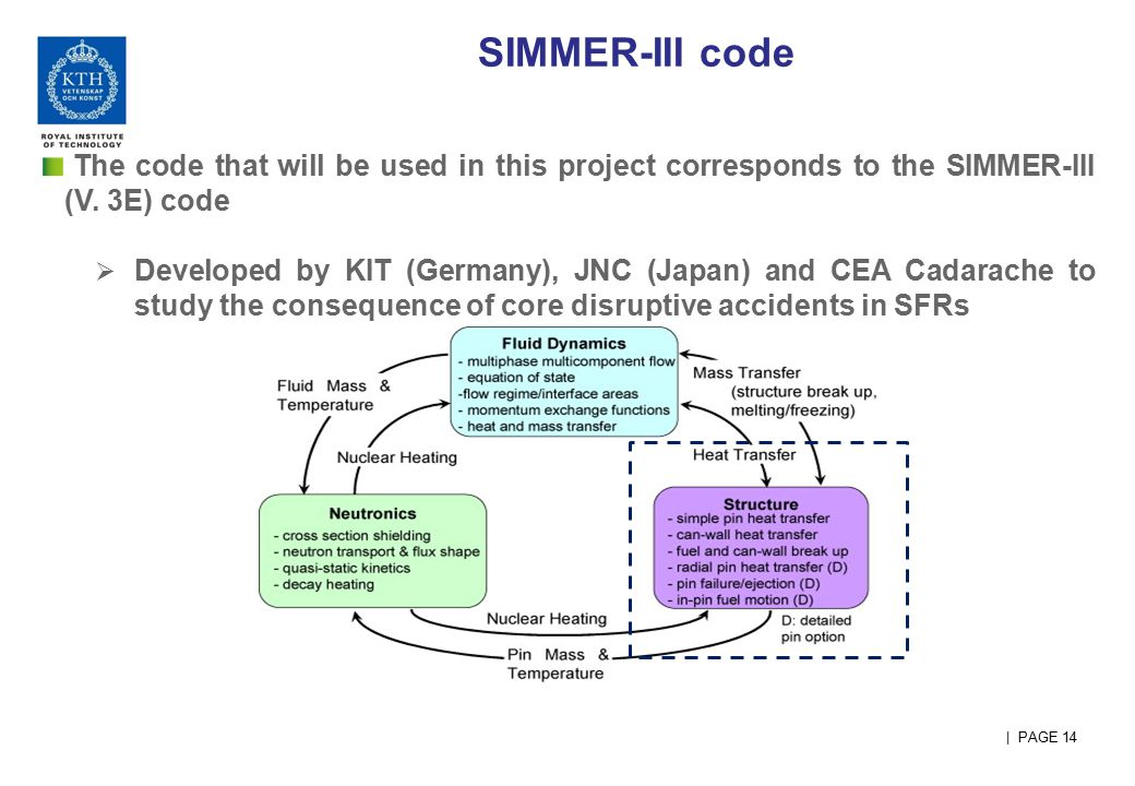 The code that will be used in this project corresponds to the SIMMER-III (V. 3E) code  Developed by KIT (Germany), JNC (Japan) and CEA Cadarache to s