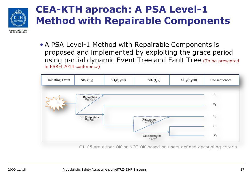 CEA-KTH aproach: A PSA Level-1 Method with Repairable Components A PSA Level-1 Method with Repairable Components is proposed and implemented by exploi