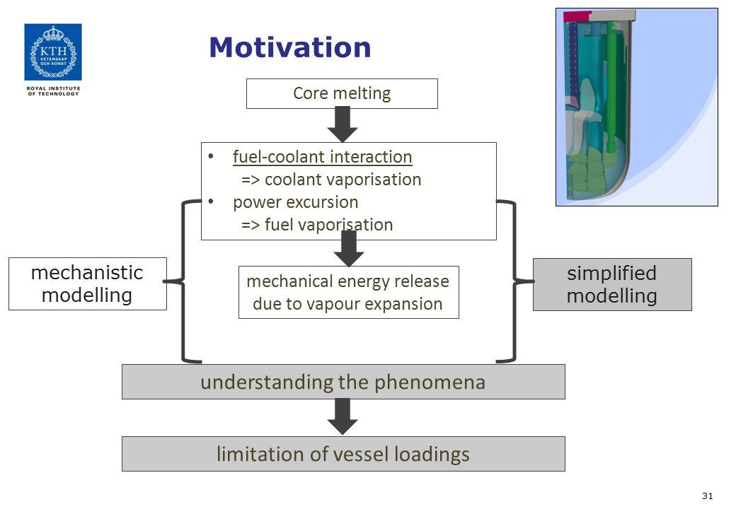 Motivation Core melting fuel-coolant interaction => coolant vaporisation power excursion => fuel vaporisation mechanical energy release due to vapour