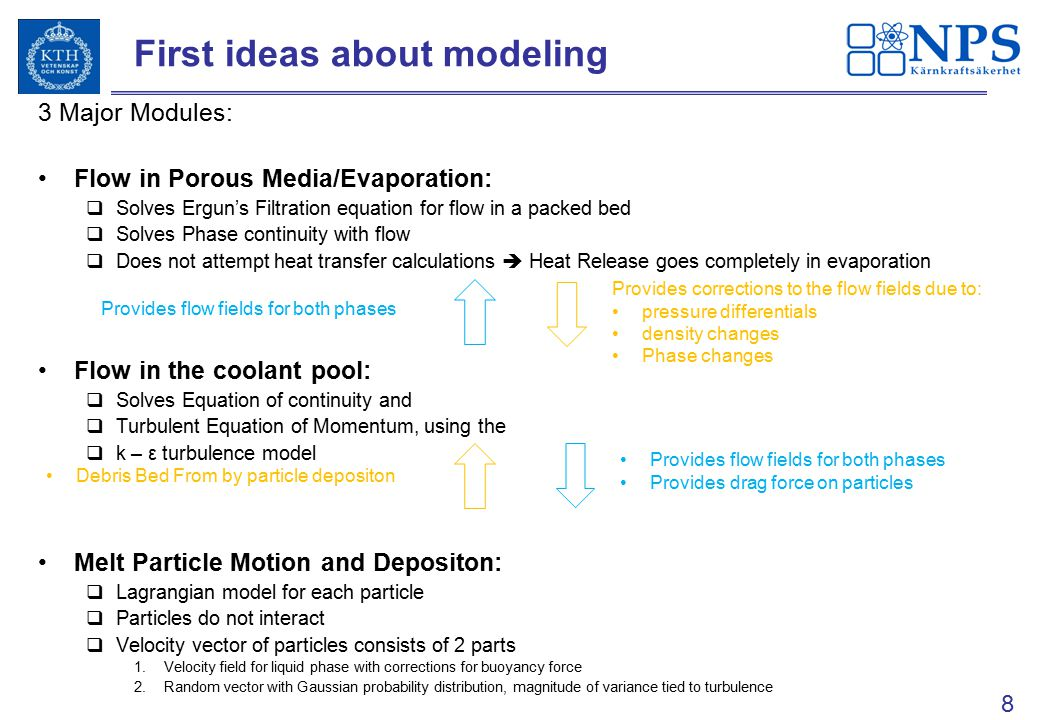8 3 Major Modules: Flow in Porous Media/Evaporation:  Solves Ergun's Filtration equation for flow in a packed bed  Solves Phase continuity with flow