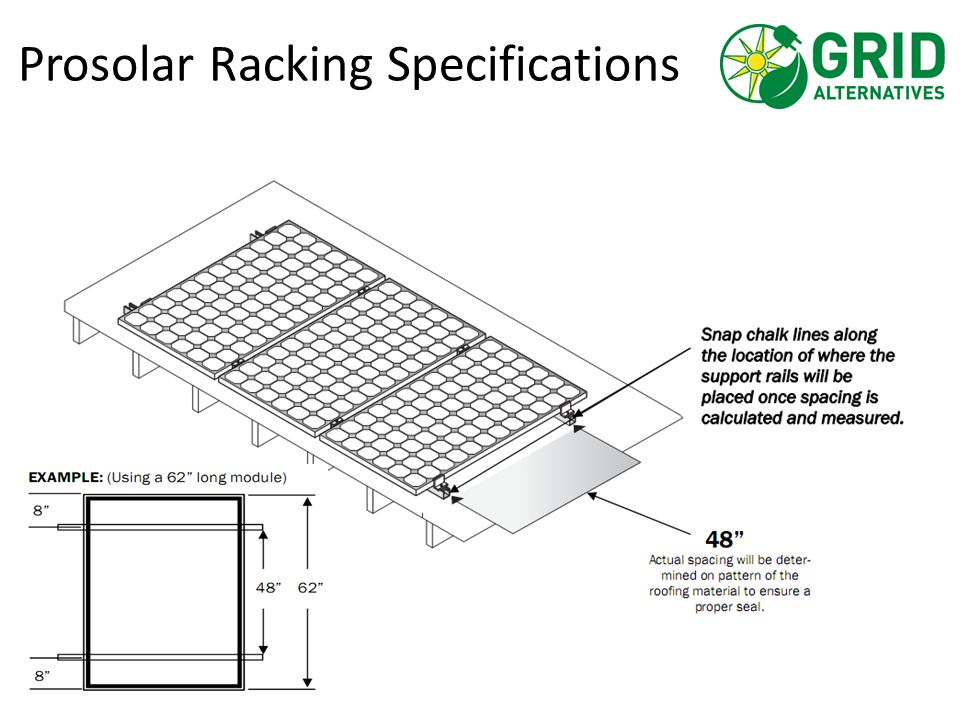 Prosolar Racking Specifications