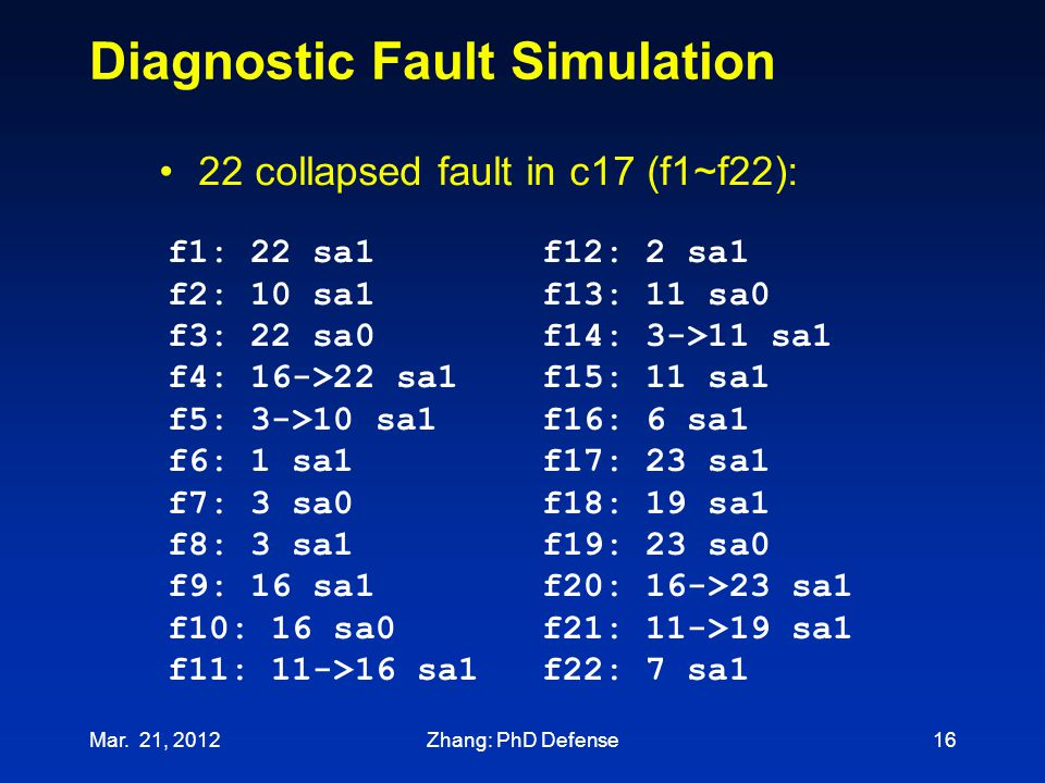 Diagnostic Fault Simulation 22 collapsed fault in c17 (f1~f22): f1: 22 sa1 f2: 10 sa1 f3: 22 sa0 f4: 16->22 sa1 f5: 3->10 sa1 f6: 1 sa1 f7: 3 sa0 f8: