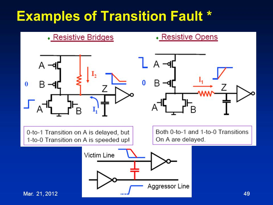 Mar. 21, 201249 Examples of Transition Fault * Zhang: PhD Defense