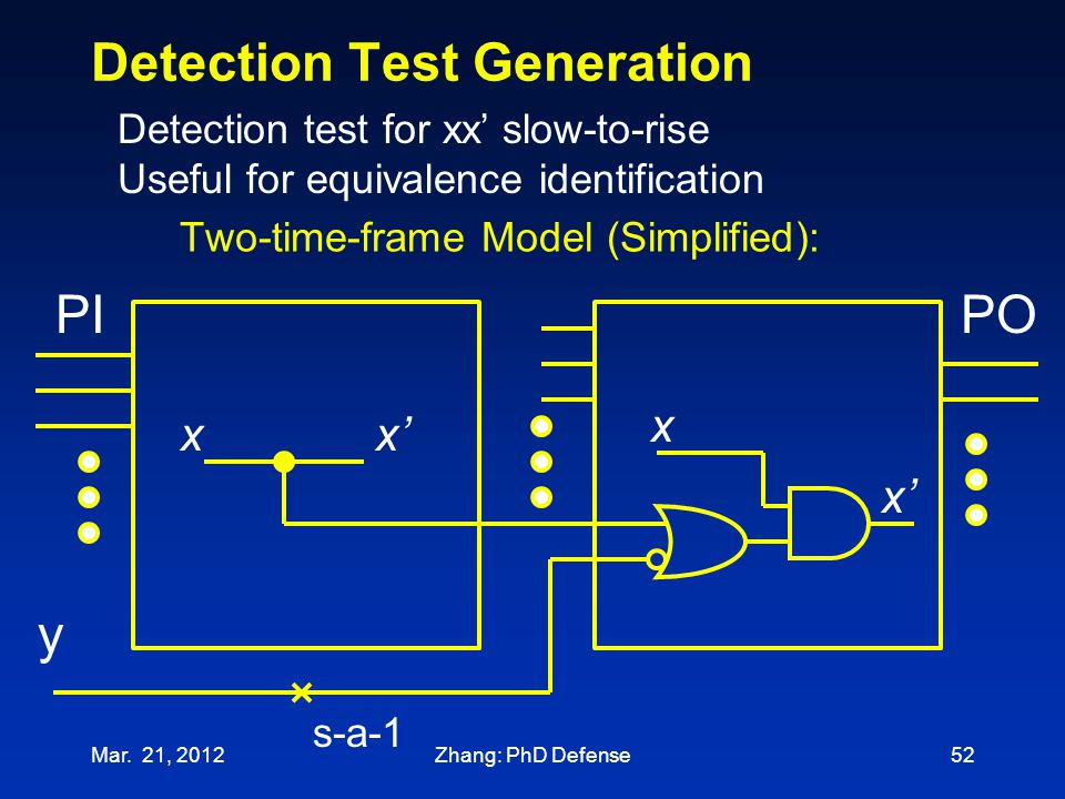 Two-time-frame Model (Simplified): Mar. 21, 201252 xx' Detection test for xx' slow-to-rise Useful for equivalence identification x x' PIPO s-a-1 Detec