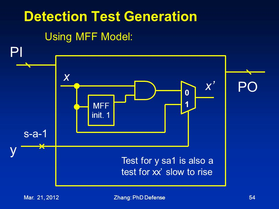 Detection Test Generation Mar. 21, 2012 PI x x' Using MFF Model: y PO 54 s-a-1 Test for y sa1 is also a test for xx' slow to rise MFF init. 1 0 1 Zhan