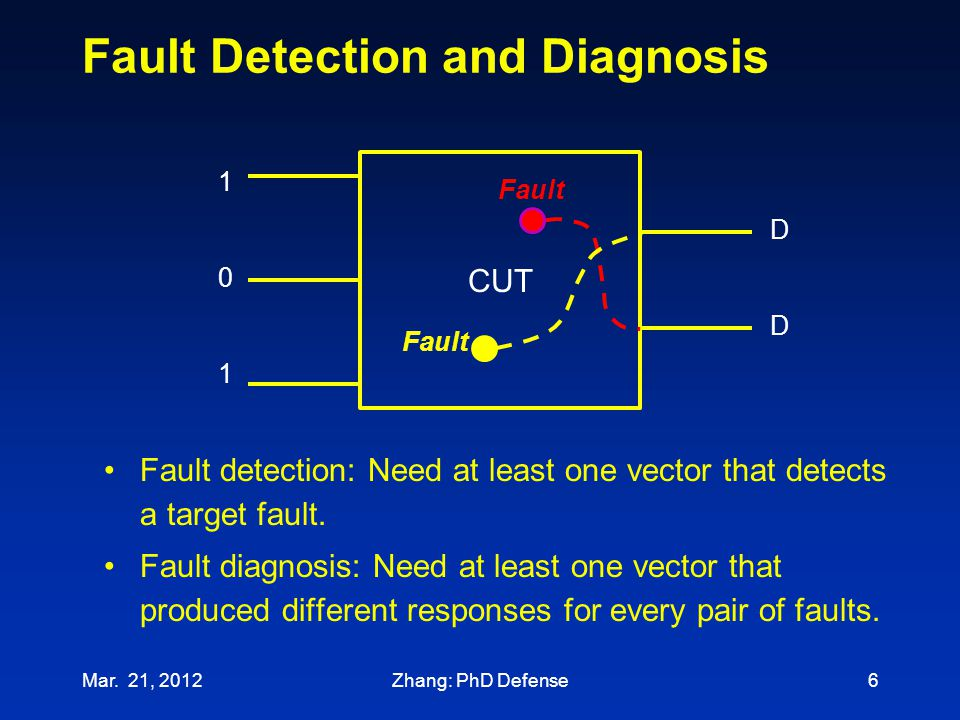 Fault Detection and Diagnosis Mar. 21, 20126 Fault detection: Need at least one vector that detects a target fault. Fault diagnosis: Need at least one