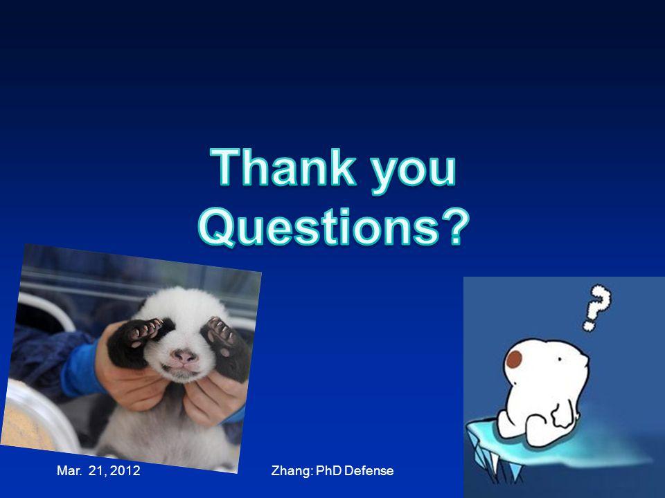 Mar. 21, 201267Zhang: PhD Defense