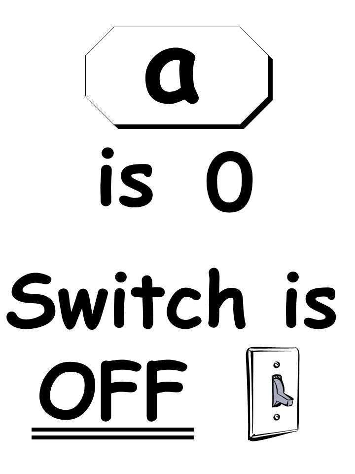 Switch is OFF is a 0