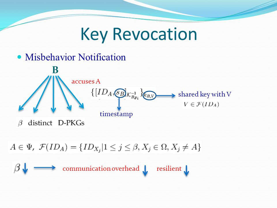 Key Revocation Misbehavior Notification B accuses A timestamp shared key with V communication overheadresilient