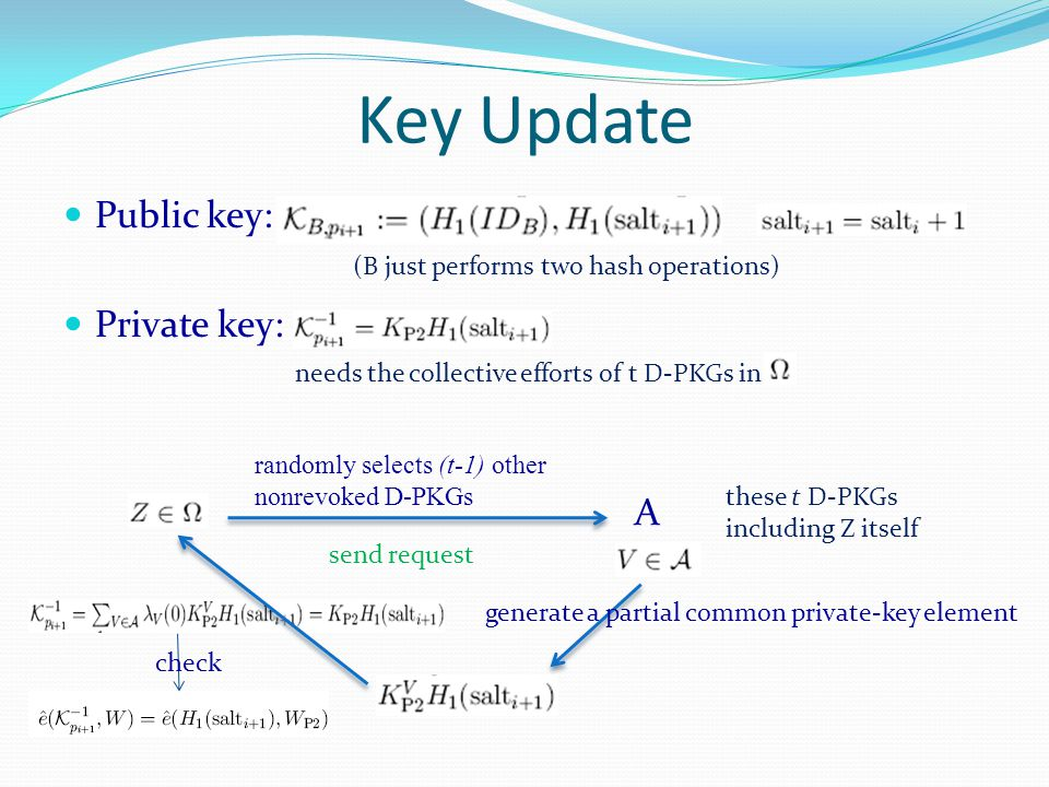 Key Update Public key: Private key: (B just performs two hash operations) needs the collective efforts of t D-PKGs in randomly selects (t-1) other non