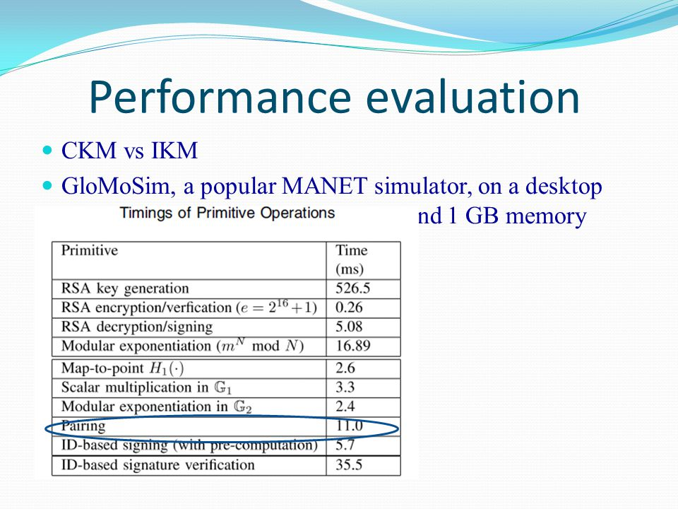 CKM vs IKM GloMoSim, a popular MANET simulator, on a desktop with an Intel P4 2.4GHz processor and 1 GB memory